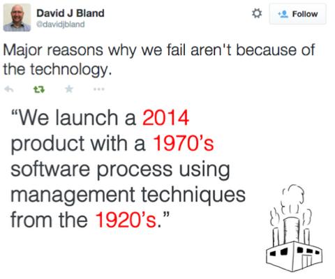 Lanzamos productos en 2014, con procesos de sw. de los 70s, con técnicas de gestión de los 20s